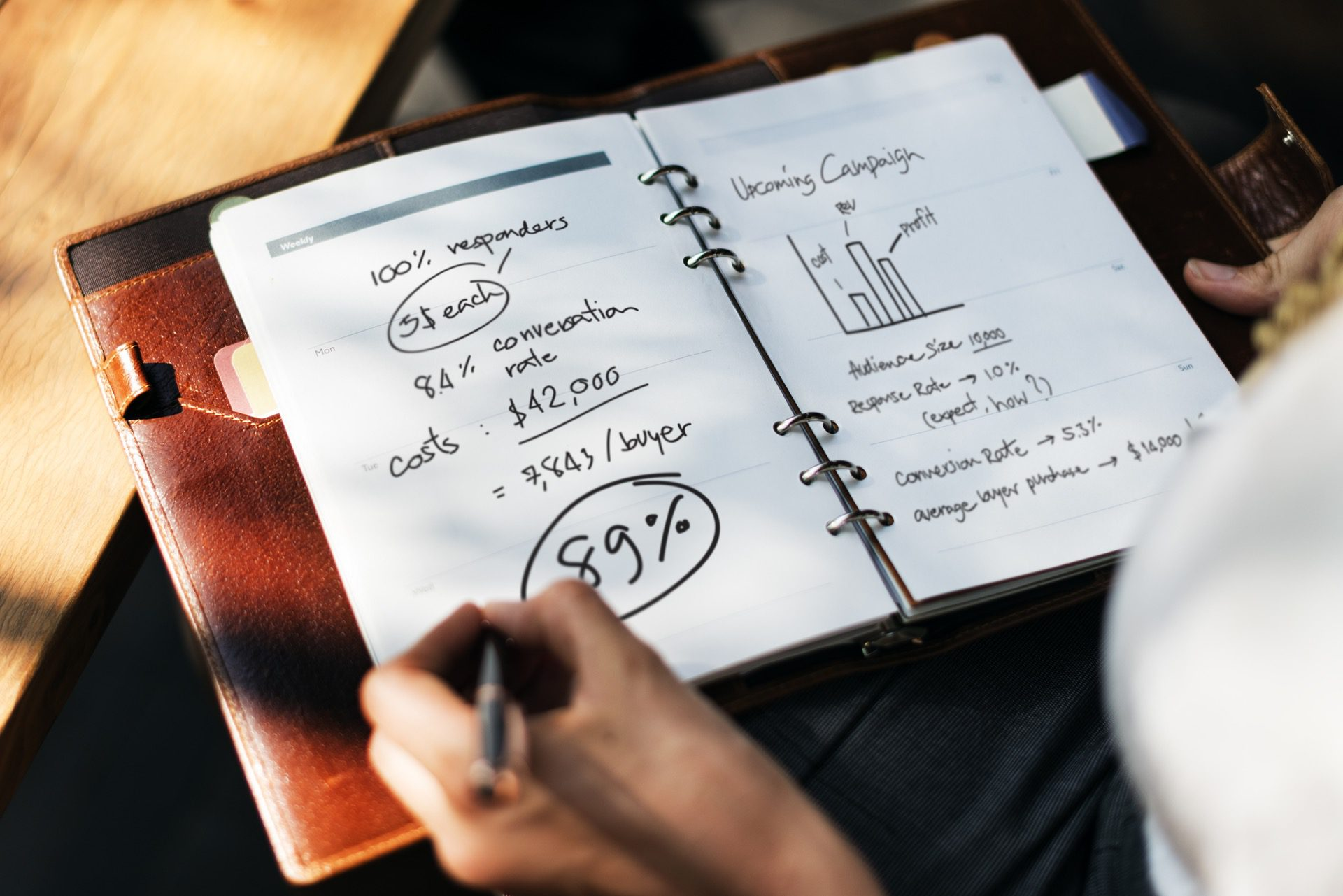 Set clear KPIs and goals for your Beta community and keep track of them
