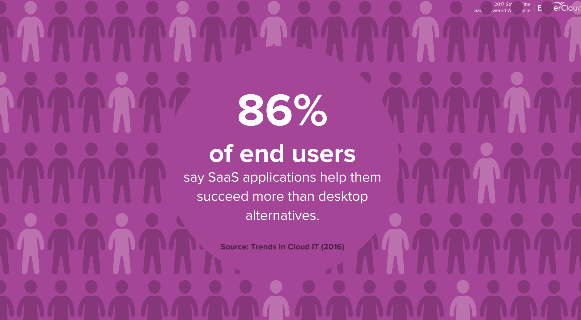 OpenSaaS end users are satisfied.