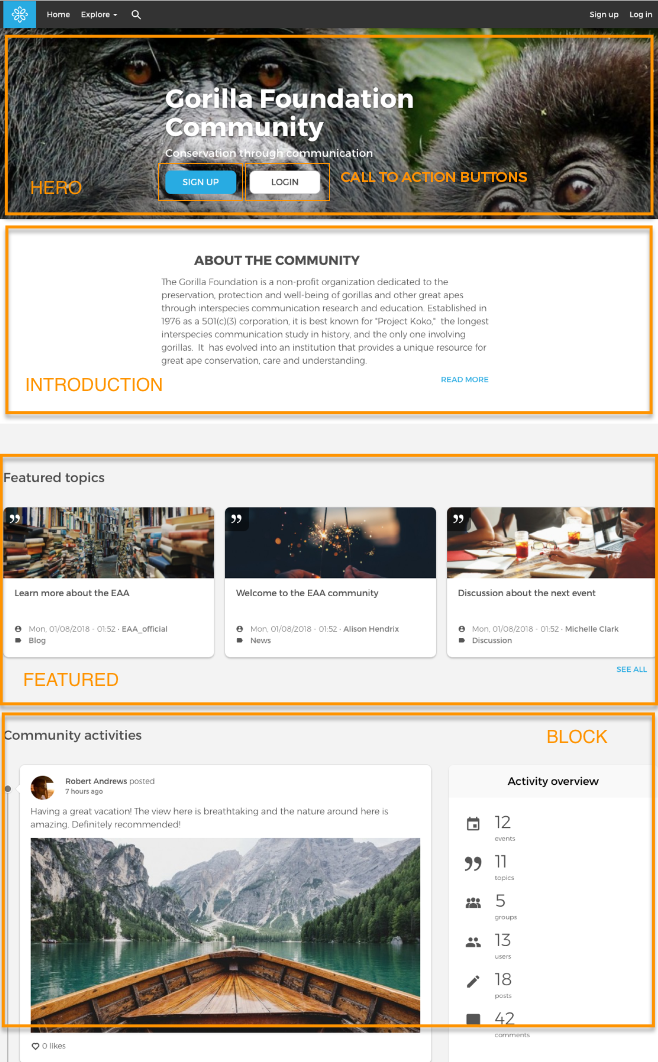 Landing pages structure on Open Social