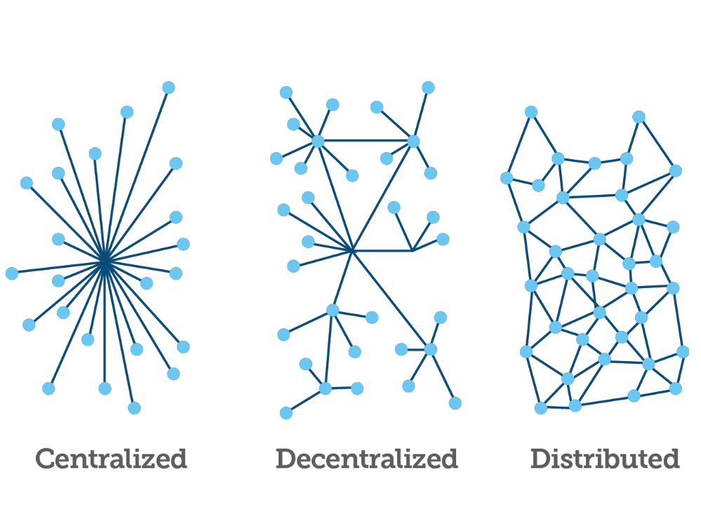 gamification in distributed communities