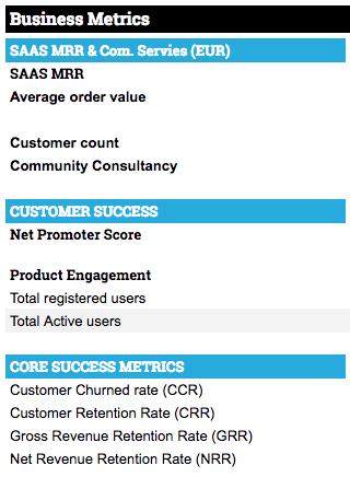 Metrics for customer success