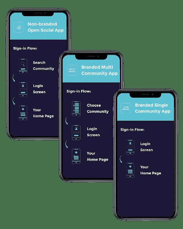 Mobile Apps Flexible Plan
