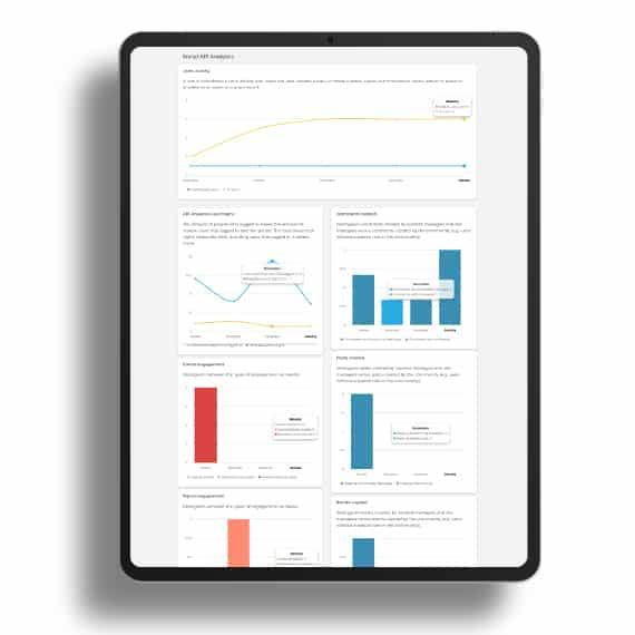 Pachamama - KPI dashboard