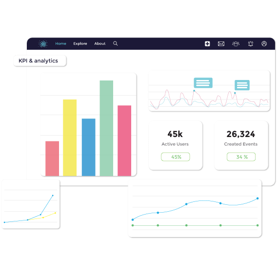 Get the insights you need with meaningful metrics