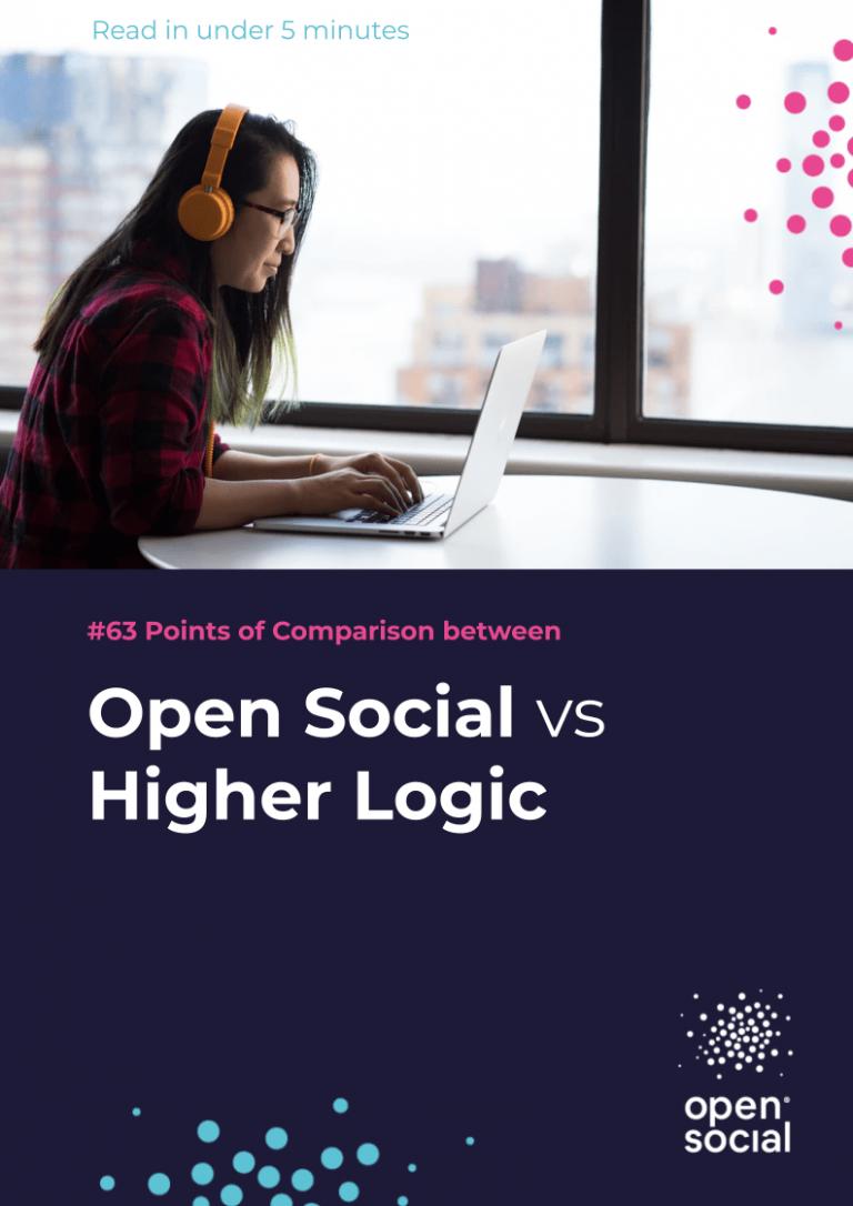 Compare Higher Logic Alternative