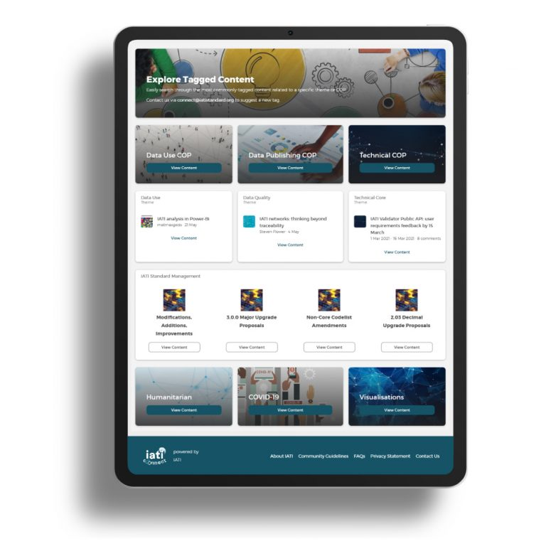 IATI Connect - Resources