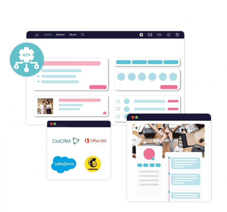 Platform Integrations graphic